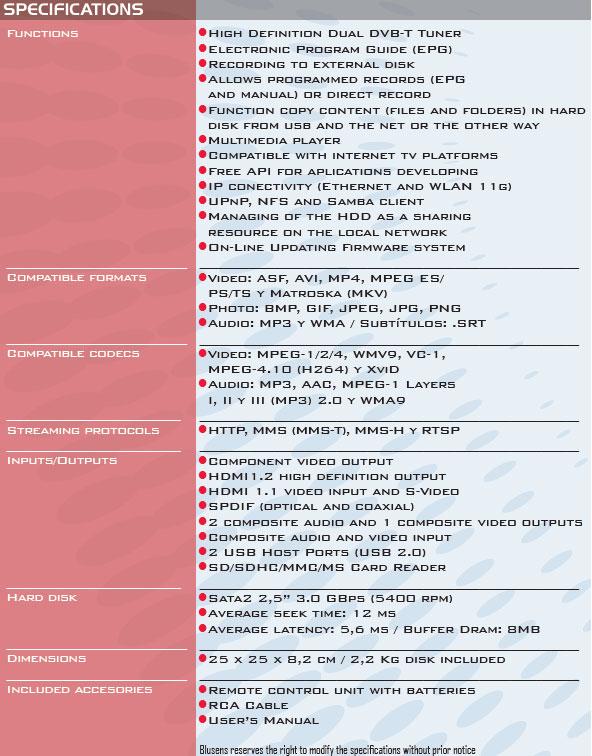 Blubrain Specifications