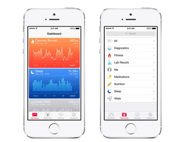 Apple HealthKit — Will It Bring About Patient-Doctor Paradigm Shift?